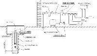 Разработка схем водопровода в Миассе